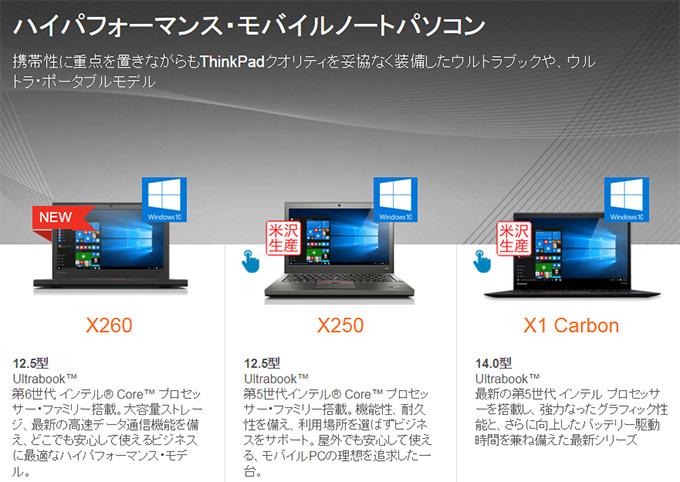 レノボ・ショッピングThinkPad Xシリーズ目次ページのキャプチャ画像